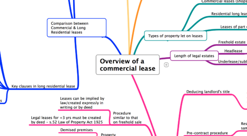 COMMERCIAL LEASES PART 1