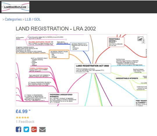 LRA_Review_LawMindMaps