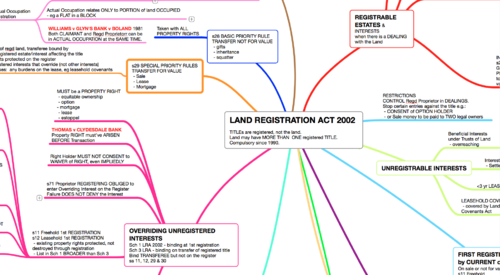 LAND REGISTRATION - LRA 2002