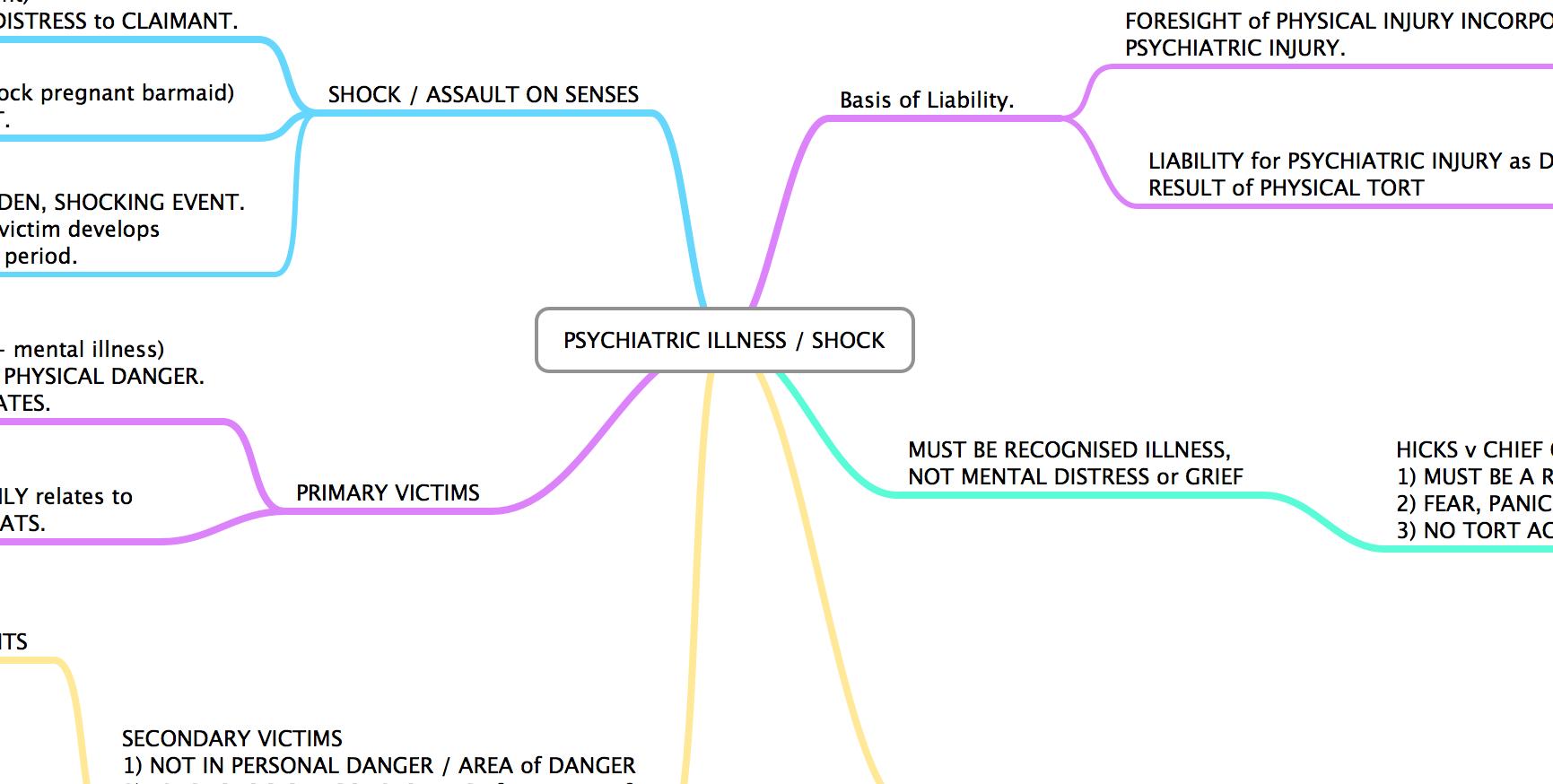 PSYCHIATRIC ILLNESS / SHOCK