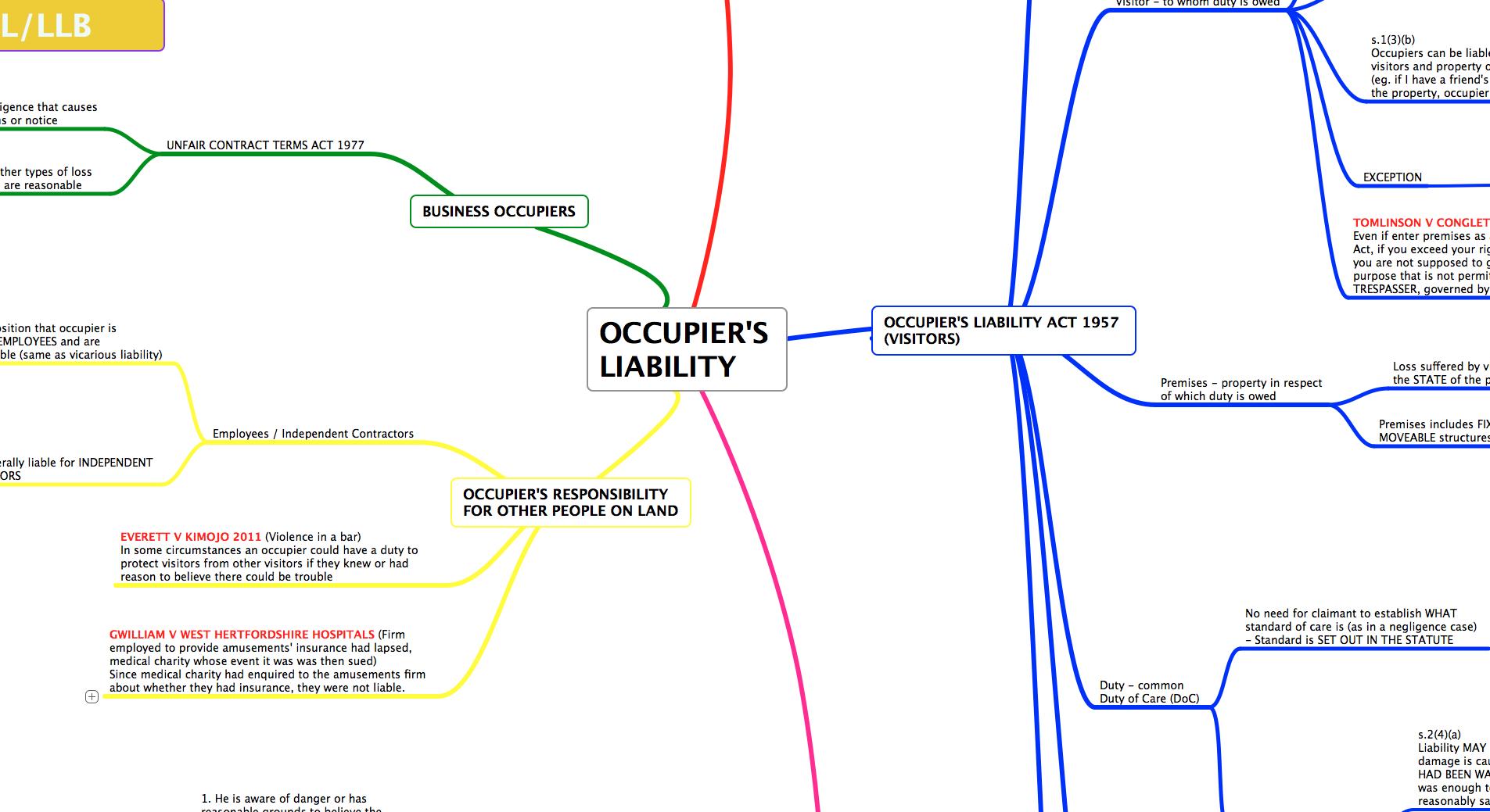 OCCUPIER'S LIABILITY