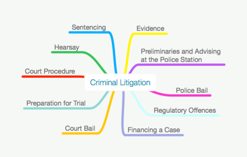 ALL SQE & CILEX CRIMINAL LITIGATION MAPS