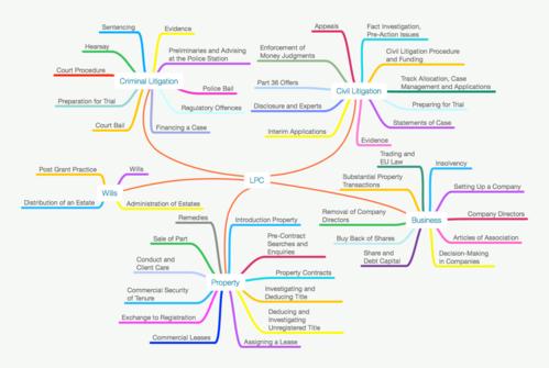 FULL SET OF ALL SOLICITORS & LEGAL EXECS MAPS PACK
