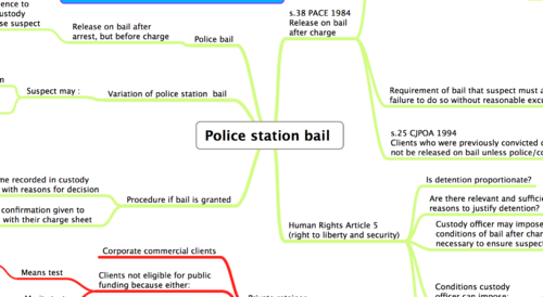 FINANCING A CASE AND POLICE BAIL