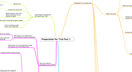 PREPARATION FOR TRIAL 1