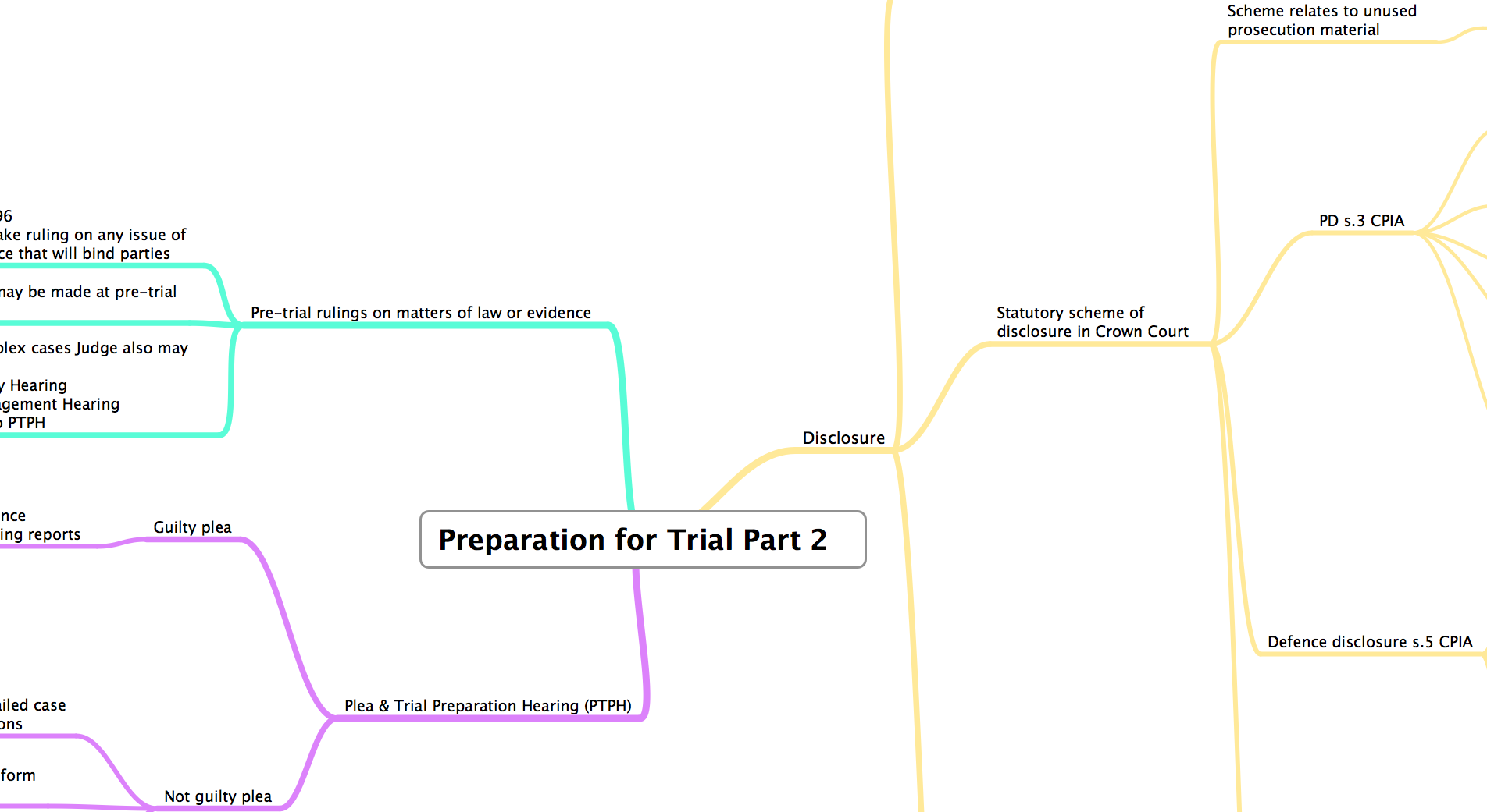 PREPARATION FOR TRIAL 2