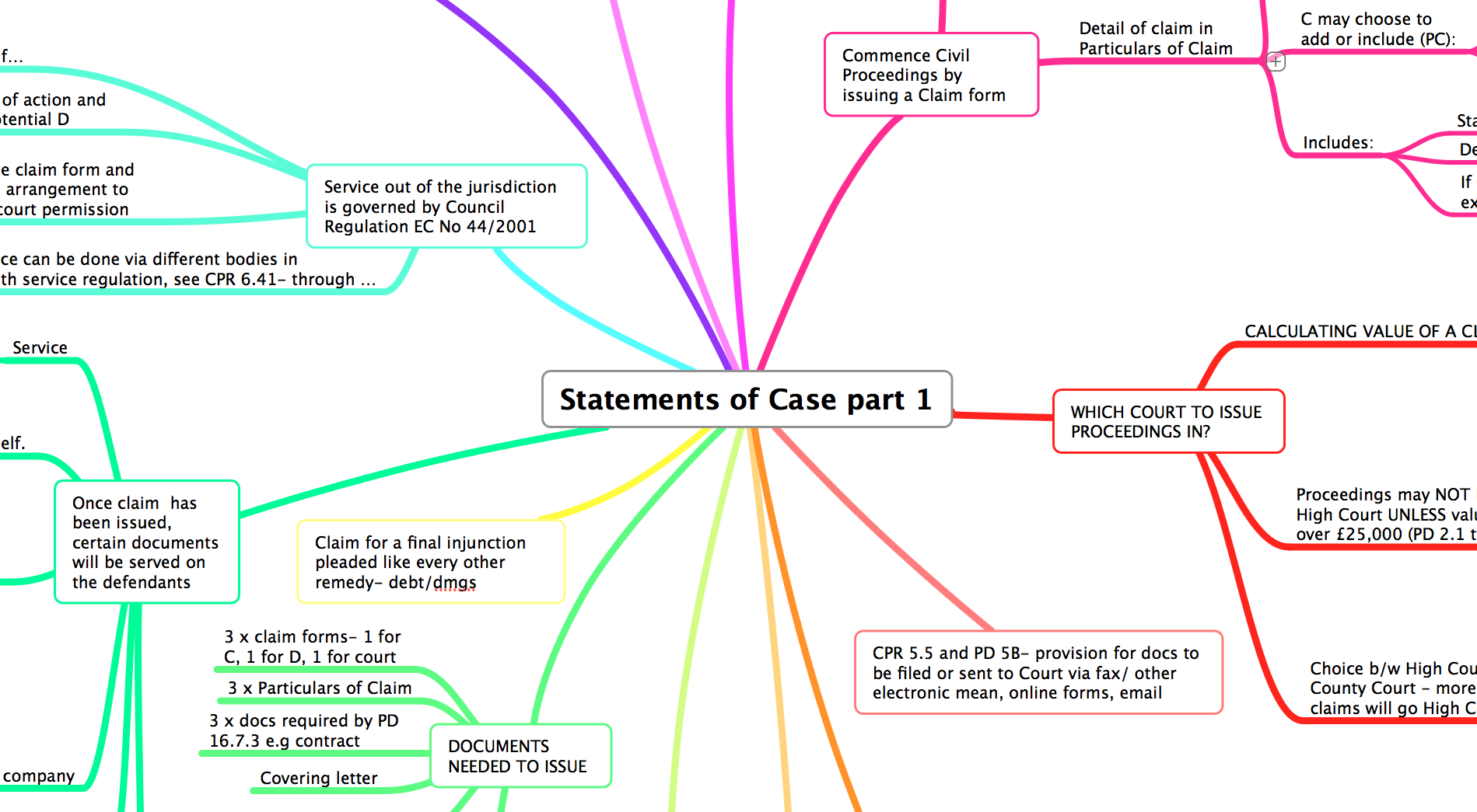STATEMENTS OF CASE 1