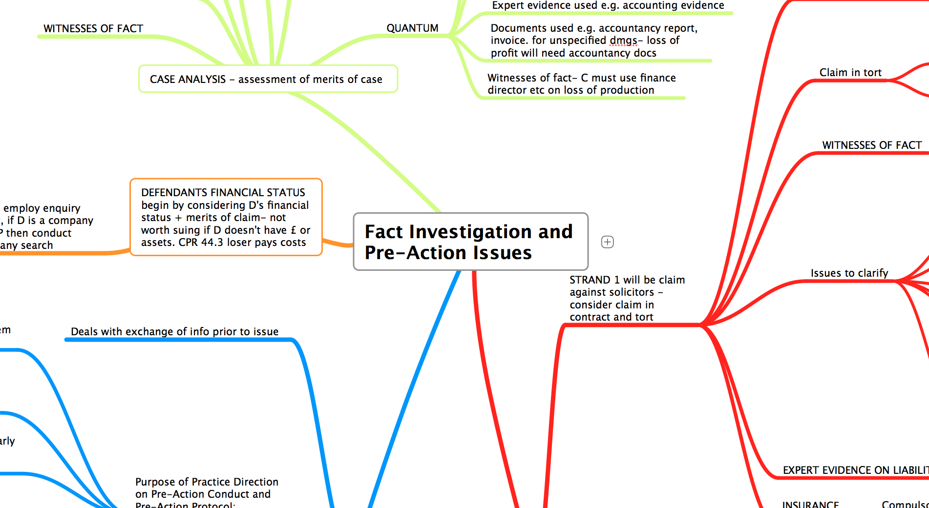 FACT INVESTIGATION, PRE-ACTION ISSUES