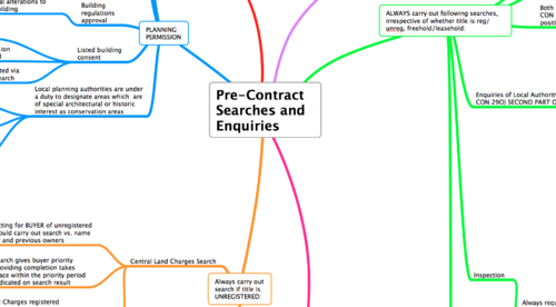 PRE-CONTRACT SEARCHES & ENQUIRIES