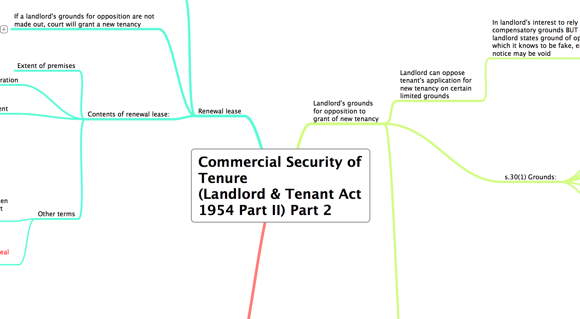 COMMERCIAL SECURITY OF TENURE PART 2