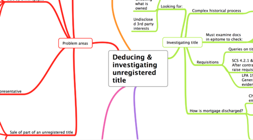 DEDUCING & INVESTIGATING UNREGISTERED TITLE