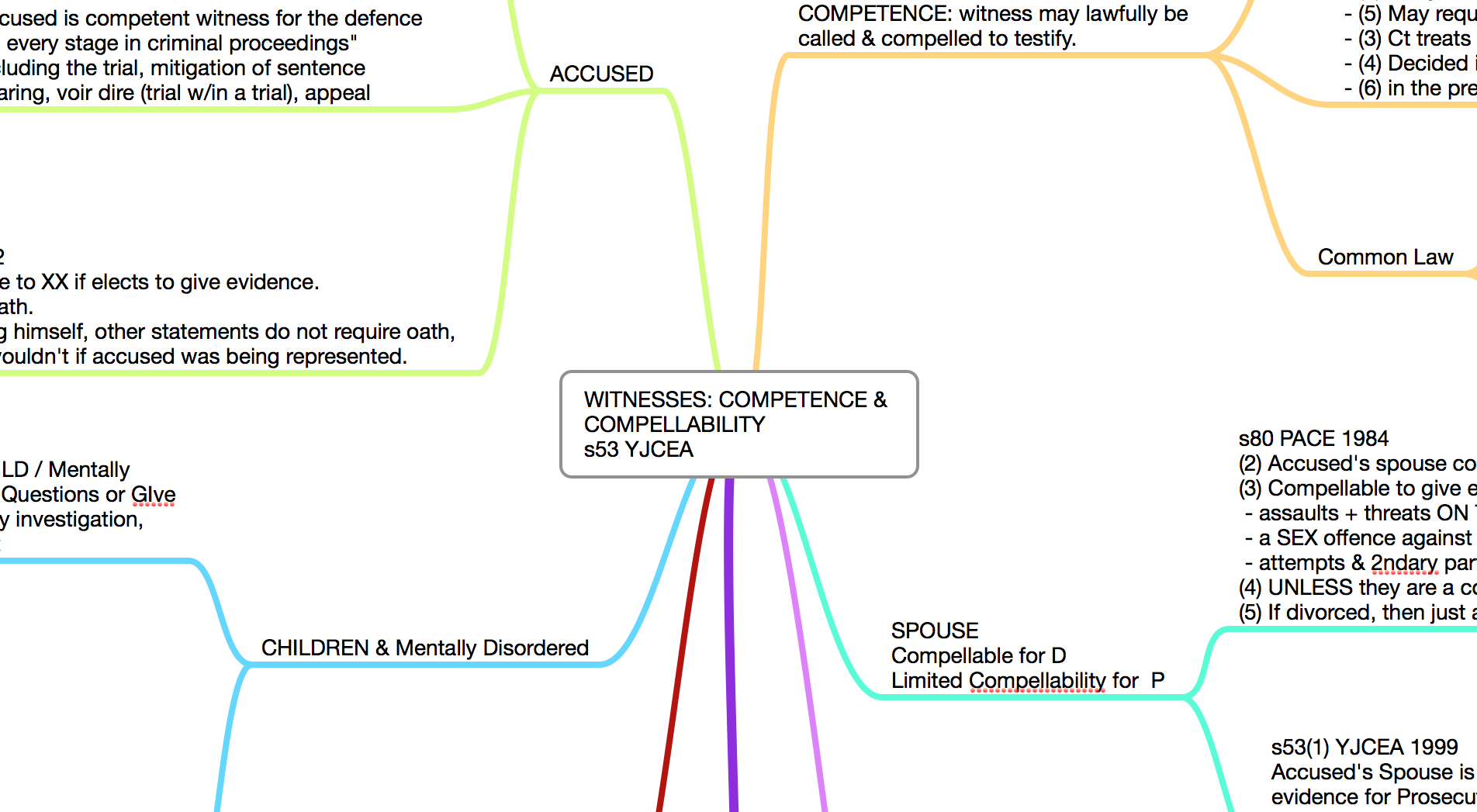 WITNESSES: COMPETENCE & COMPELLABILITY