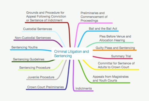ALL BPTC CRIMINAL LITIGATION & SENTENCING MAPS