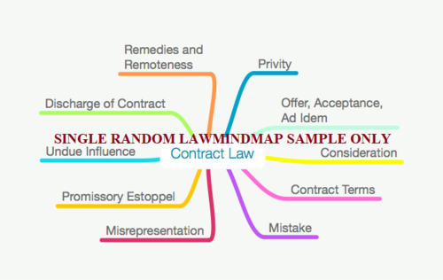 70% OFF Contract Law Full Size Sample Mind Map for LLB/GDL/GE/CILEX