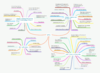 70% OFF Bar Professional Training Course Full Size Sample Law Mind Map